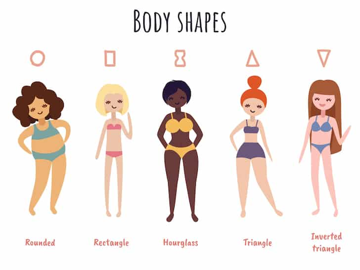 womens Body Types - Choosing Panties for Your Body Type--that Make You Feel Sexy and Comfortable